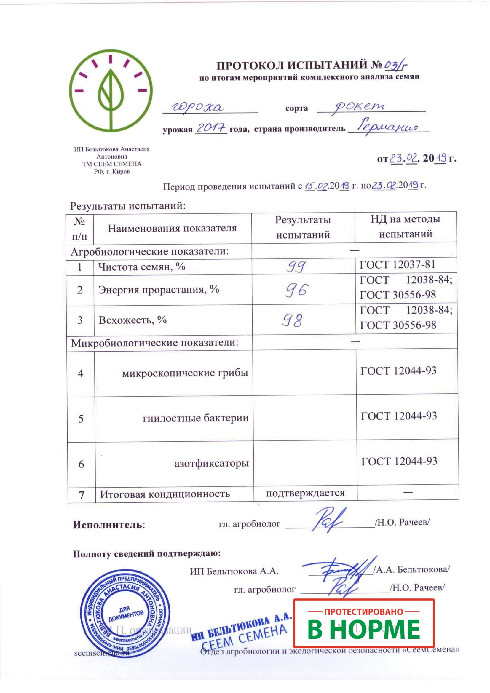 ПРОТОКОЛ ИСПЫТАНИЙ СЕМЯН ГОРОХА №03/г