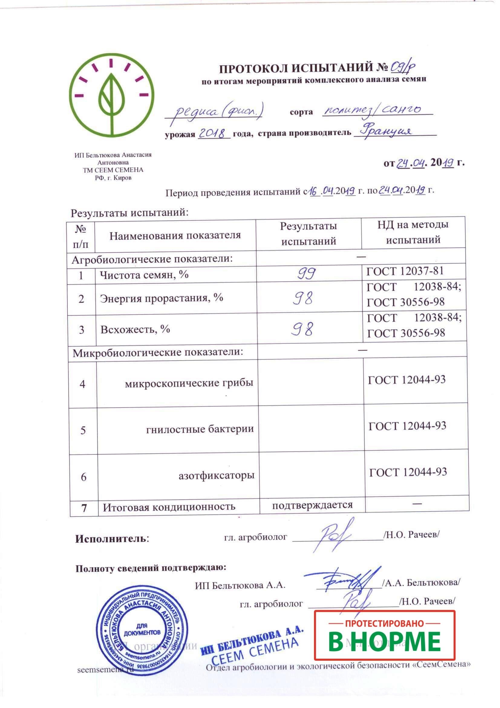 ПРОТОКОЛ ИСПЫТАНИЙ СЕМЯН РЕДИСА САНГО №09/р