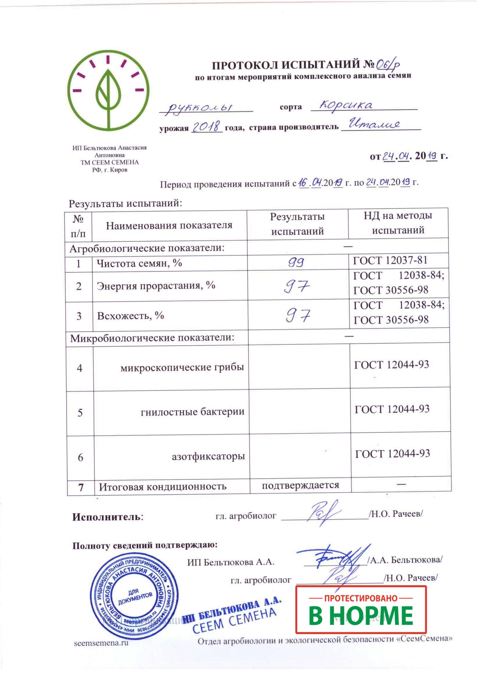 ПРОТОКОЛ ИСПЫТАНИЙ СЕМЯН РУККОЛЫ №06/р